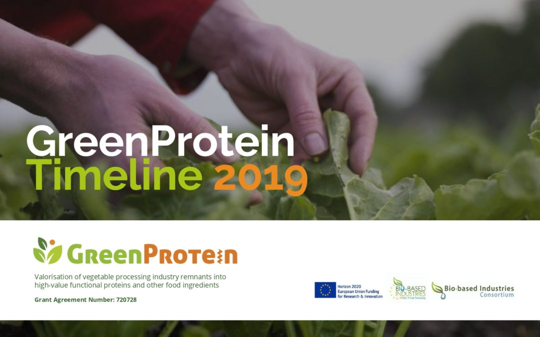 Greenprotein: Timeline 2019